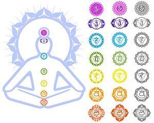 Ananda Mandala Mediatation Chakren Meditation Yogagen